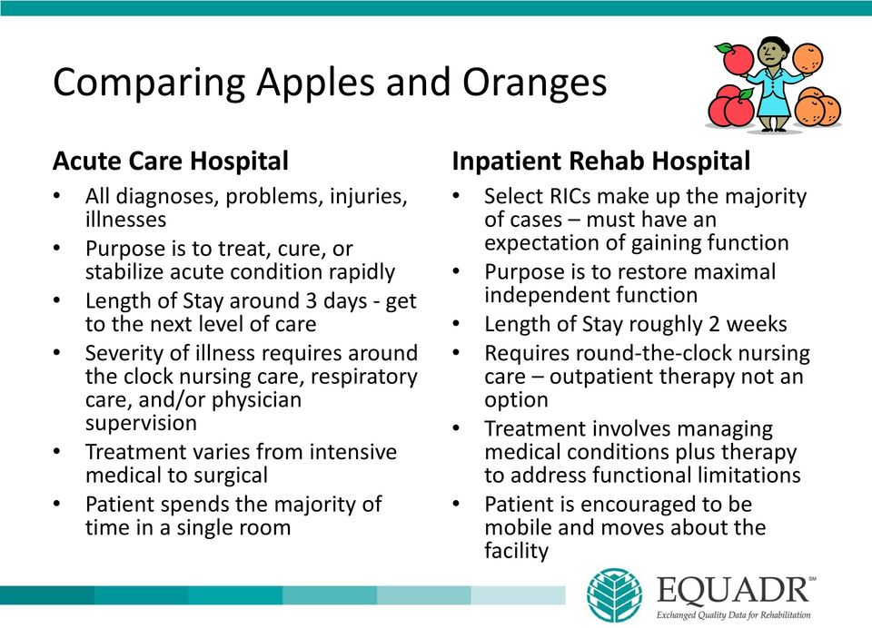 majority of time in a single room Inpatient Rehab Hospital Select RICs make up the majority of cases must have an expectation of gaining function Purpose is to restore maximal independent function