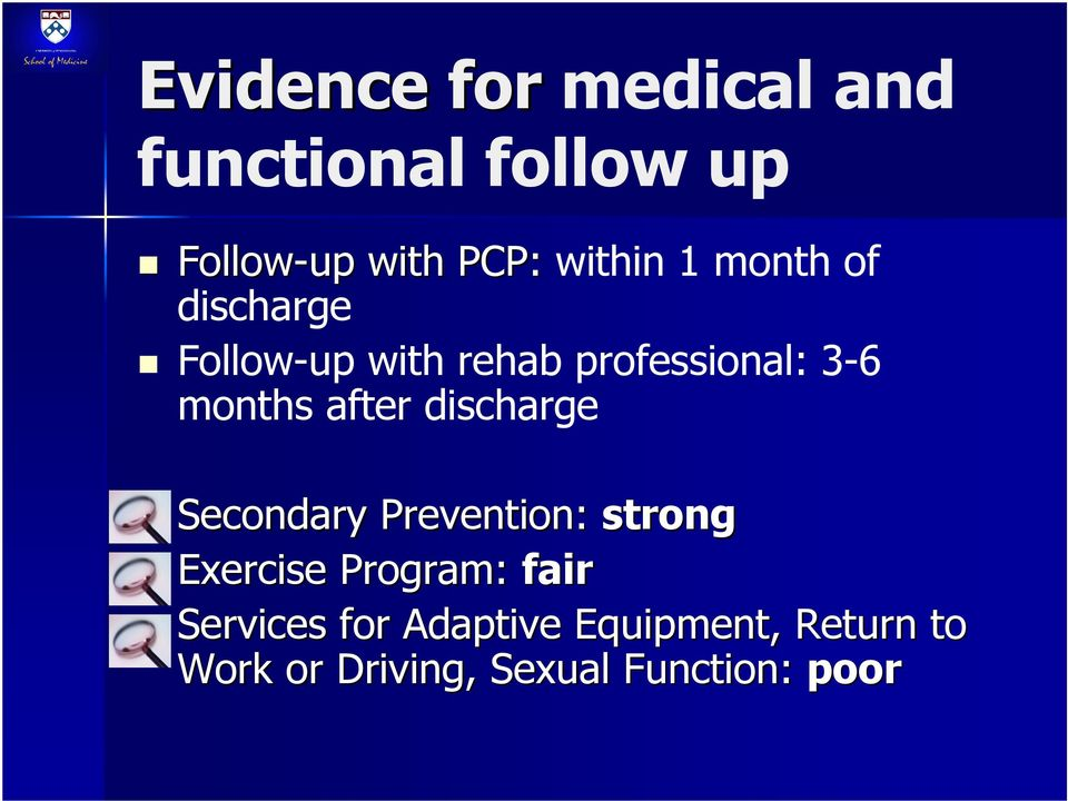 discharge Secondary Prevention: strong Exercise Program: fair Services