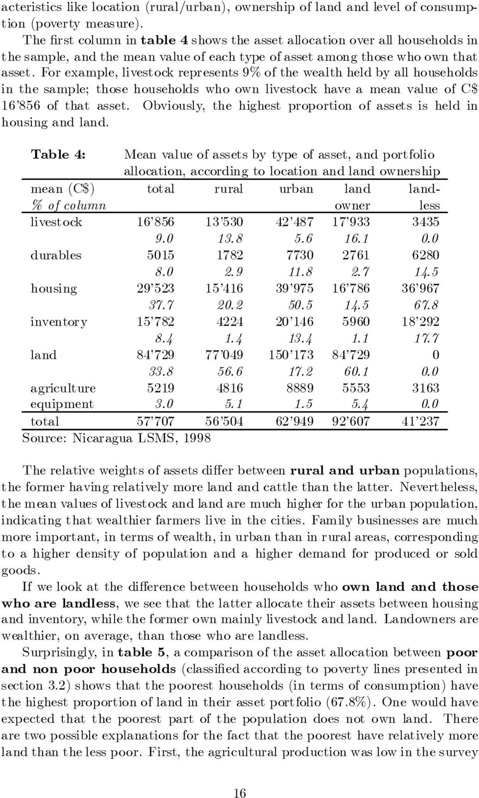 For example, livestock represents 9% of the wealth held by all households in the sample; those households who own livestock have a mean value of C$ 16 856 of that asset.