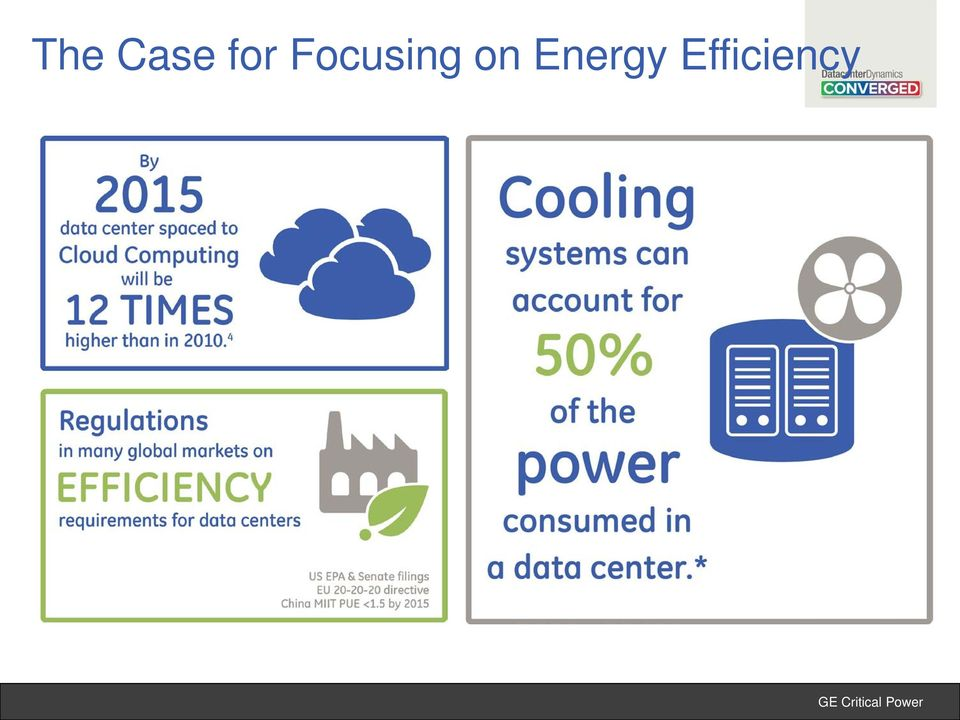 Data Center UPS Systems Why 1% Efficiency Matters - PDF