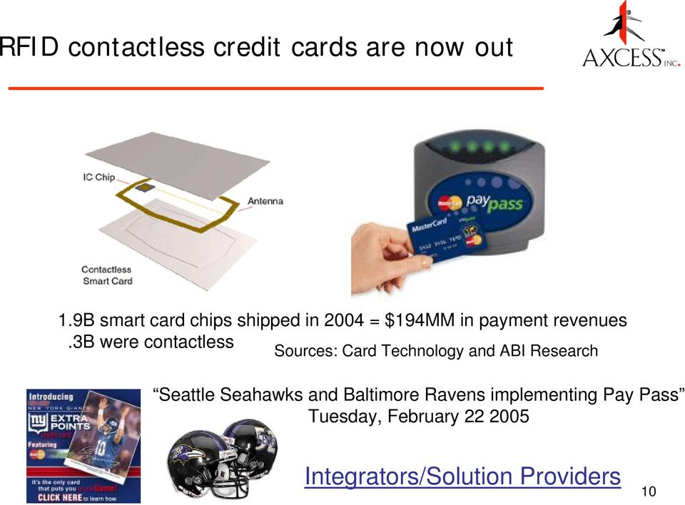 3b were contactless Sources: Card Technology and ABI Research Seattle