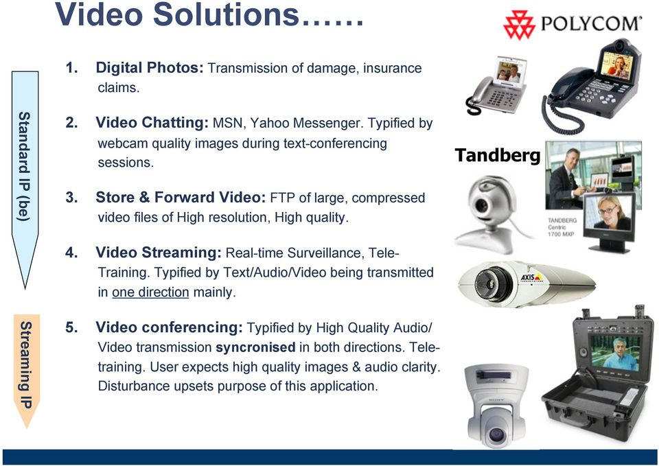 Video Streaming: Real-time Surveillance, Tele- Training. Typified by Text/Audio/Video being transmitted in one direction mainly. 5.