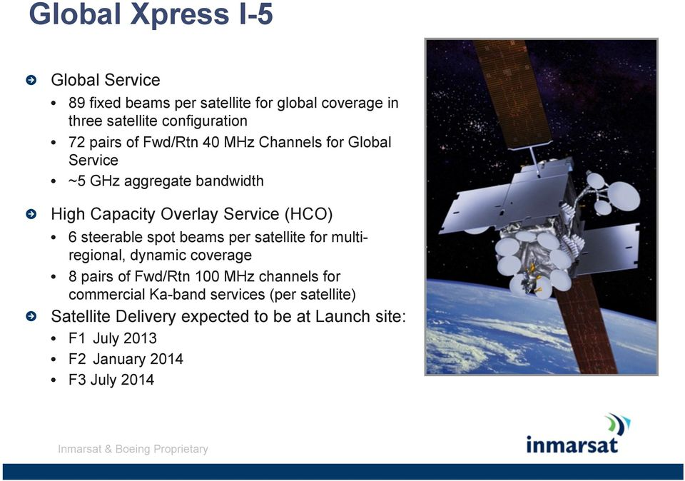 Channels for Global Service ~5 GHz aggregate bandwidth!