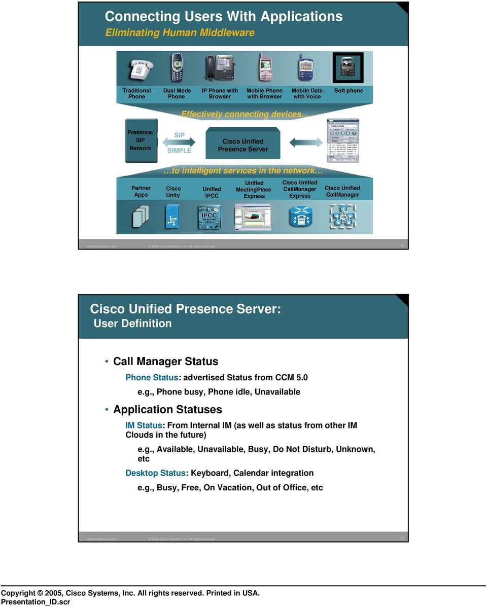 Unified CallManager Express Cisco Unified CallManager 25 Cisco Unified Presence Server: User Definition Call Manager Status Phone Status: advertised Status from CCM 5.0 e.g., Phone busy, Phone idle, Unavailable Application Statuses IM Status: From Internal IM (as well as status from other IM Clouds in the future) e.