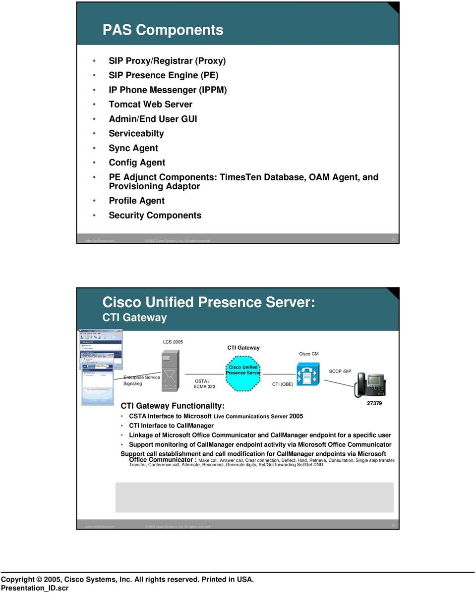 / ECMA 323 Cisco Unified Presence Server CTI (QBE) SCCP /SIP CTI Gateway Functionality: 27379 CSTA Interface to Microsoft Live Communications Server 2005 CTI Interface to CallManager Linkage of