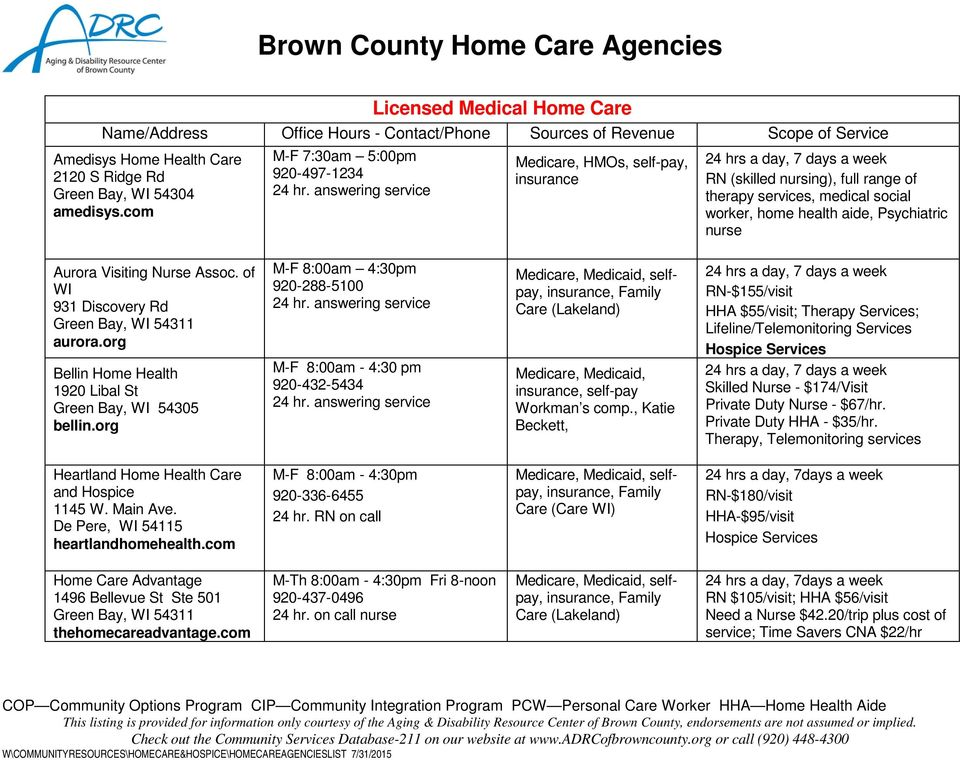 Brown County Home Care Agencies - PDF