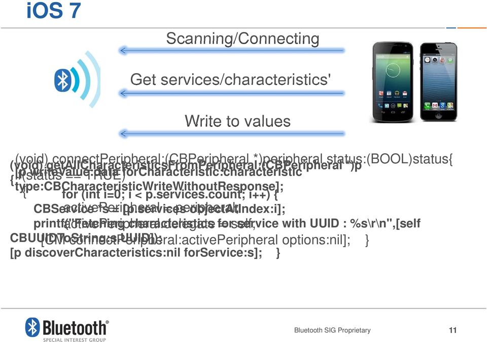 Writing Bluetooth Mobile Apps - PDF