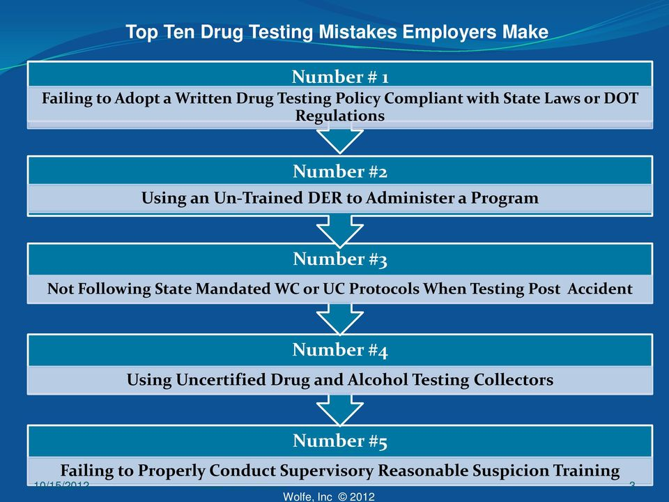 #3 Not Following State Mandated WC or UC Protocols When Testing Post Accident Number #4 Using Uncertified Drug