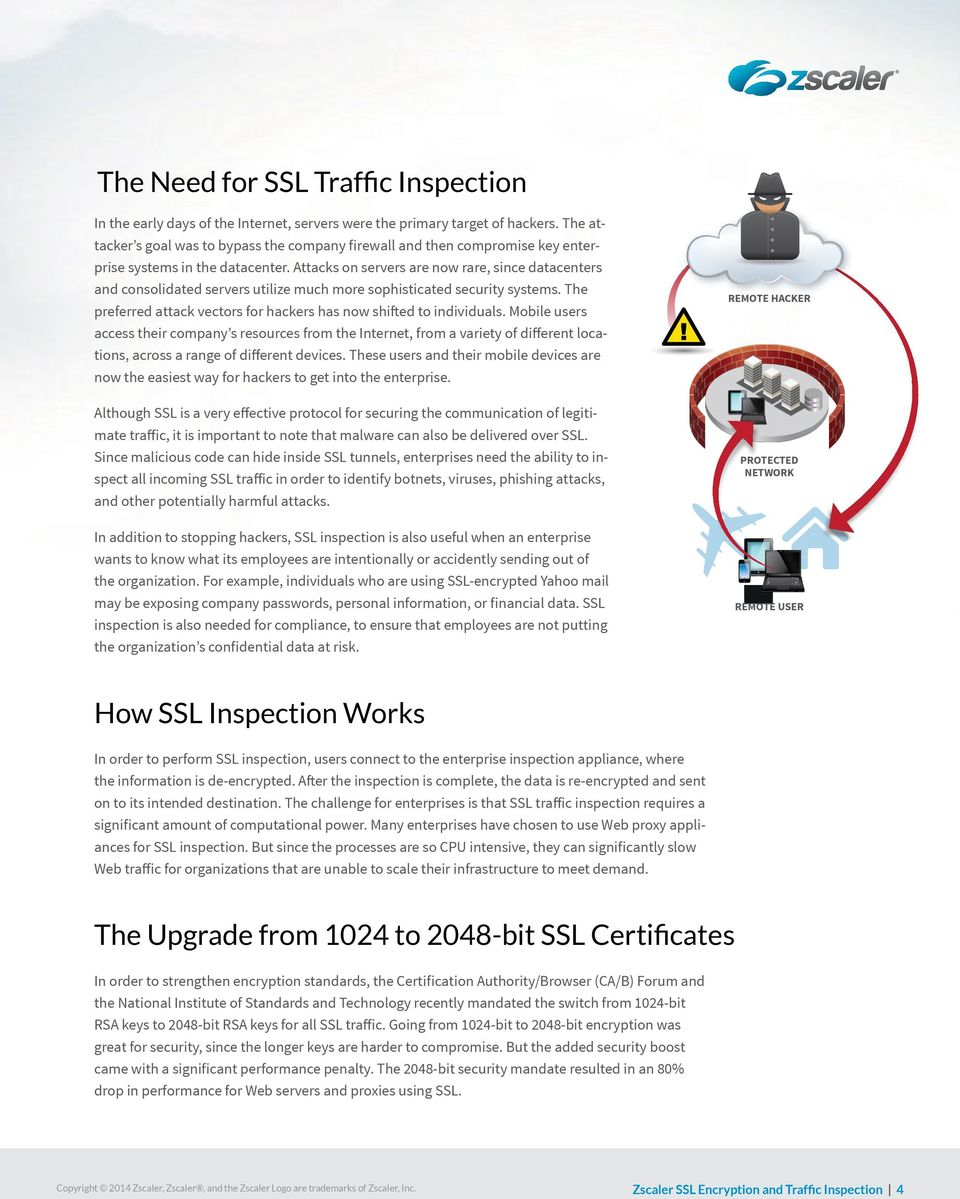 SSL Encryption and Traffic Inspection ADDRESSING THE