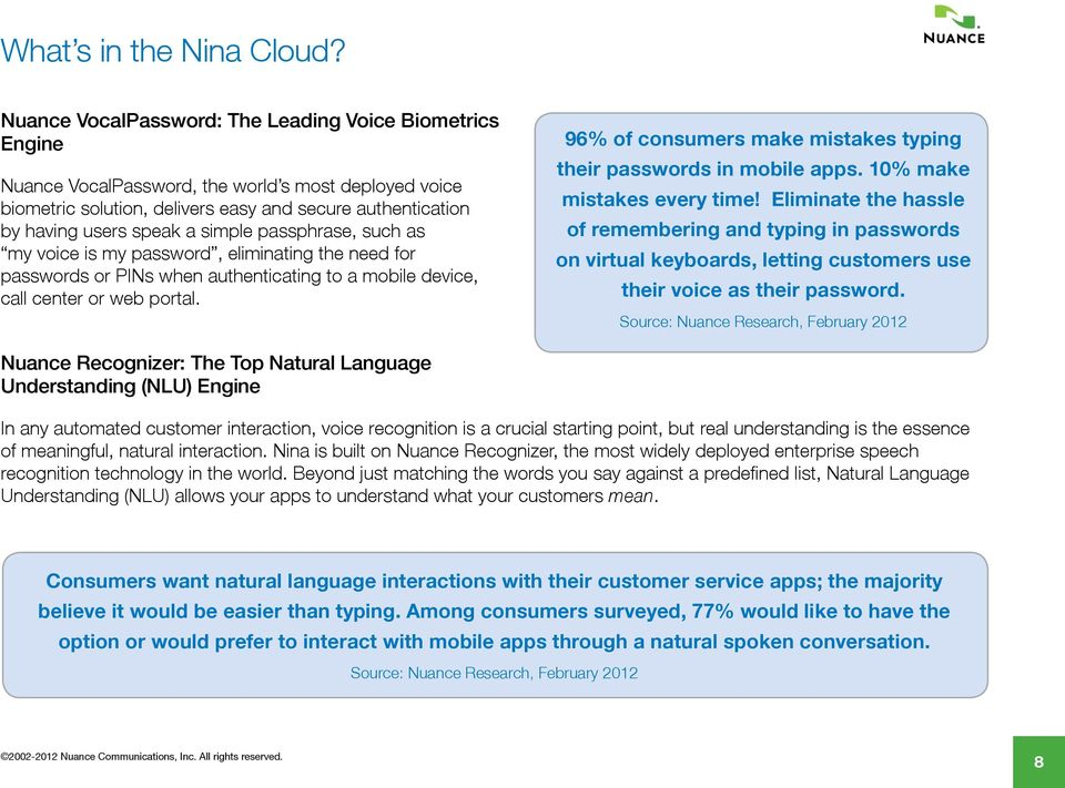interactive product brochure :: Nina: The Virtual Assistant for