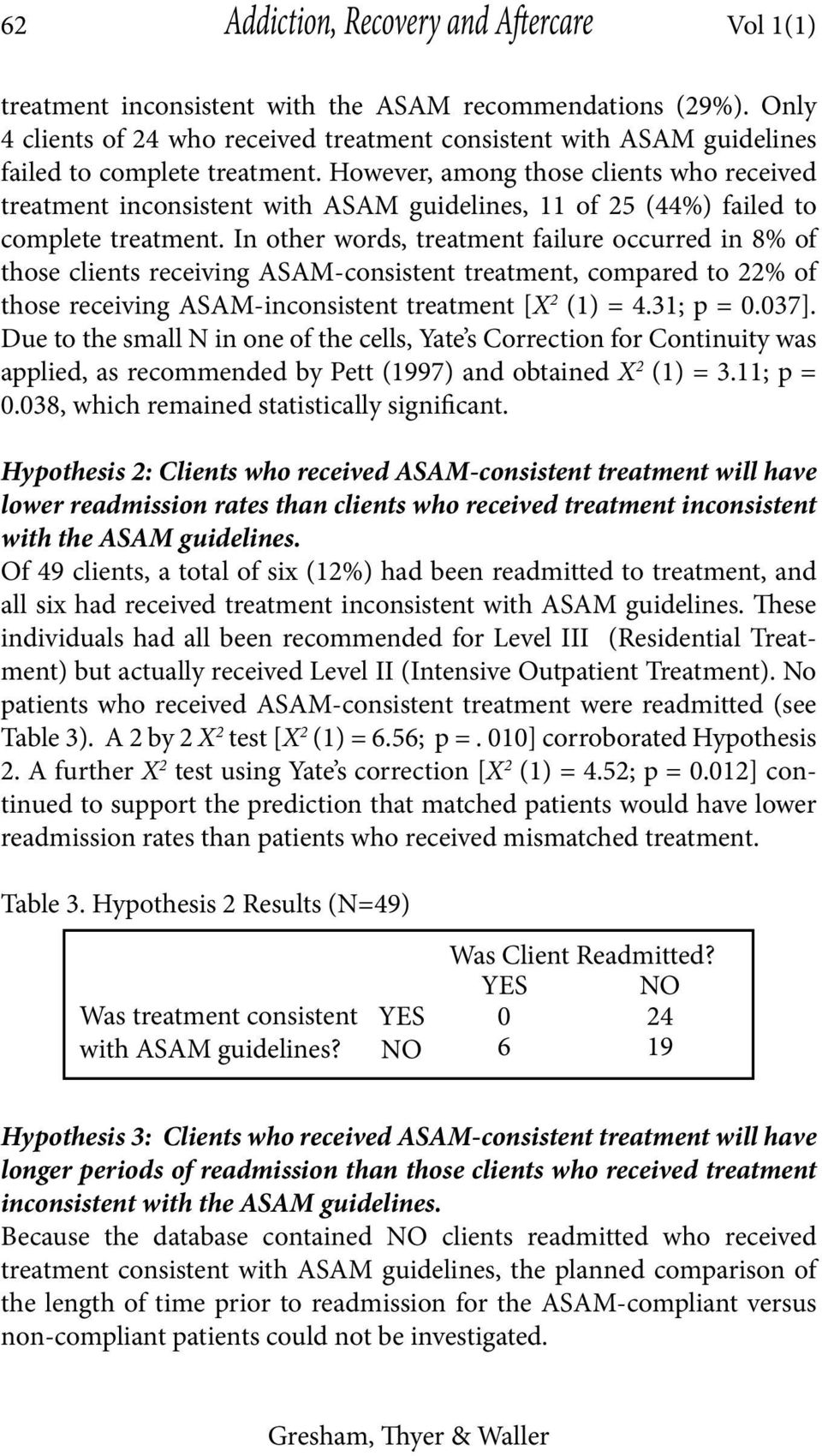 However, among those clients who received treatment inconsistent with ASAM guidelines, 11 of 25 (44%) failed to complete treatment.