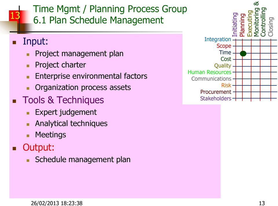 Organization process assets Analytical