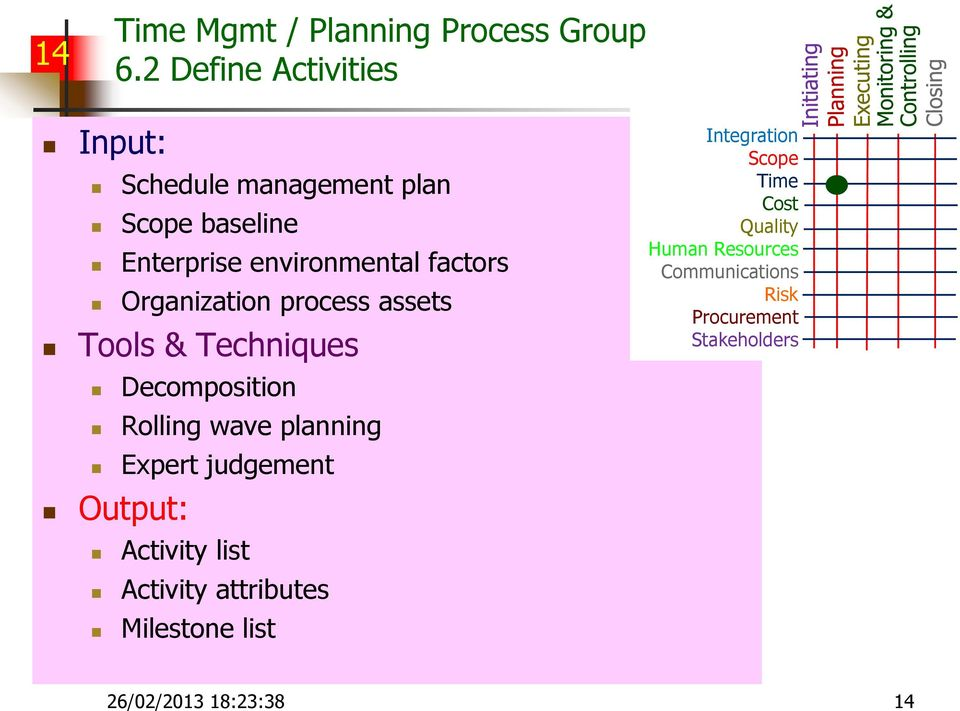 Organization process assets Decomposition Rolling wave