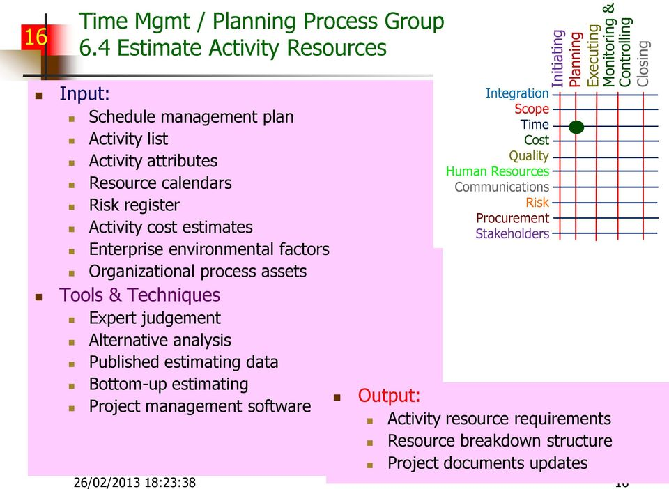 Resource calendars register Activity cost estimates Alternative analysis Published