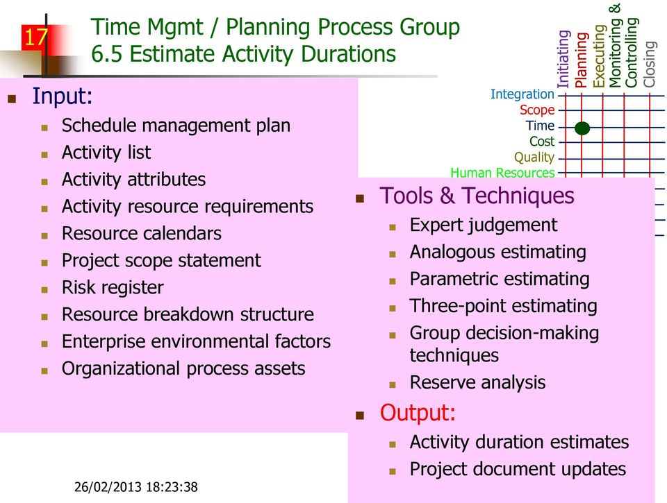 requirements Resource calendars Project scope statement register Resource breakdown structure Analogous