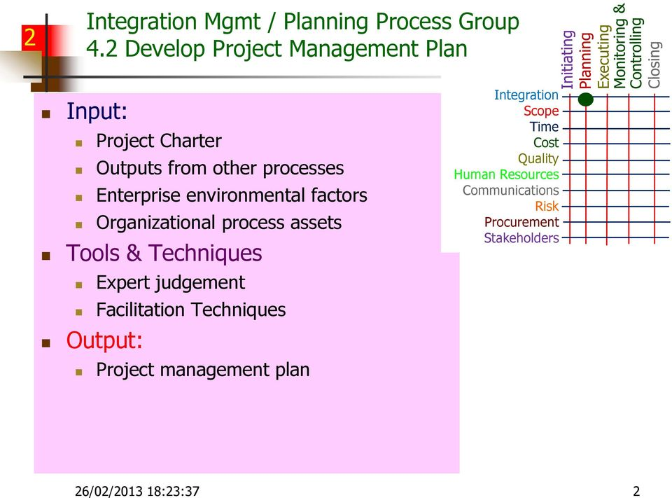 Project Charter Outputs from other