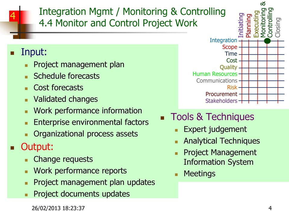 Validated changes Work performance information Change requests Work