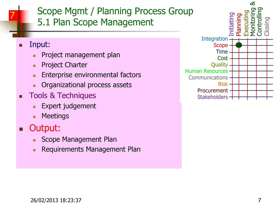 Meetings Management Plan