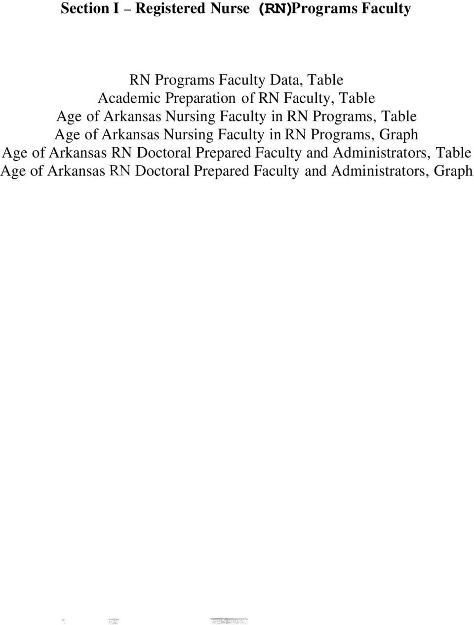 Arkansas Nursing Faculty in RN Programs, Graph Age of Arkansas RN Doctoral Prepared Faculty