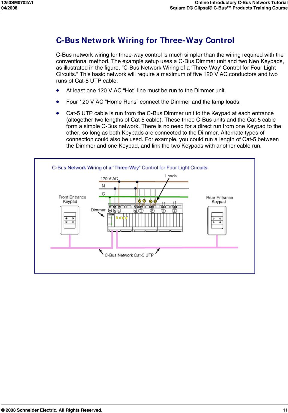 Online Introductory C Bus Network Tutorial Square D Clipsal Dimmer Wiring Diagram The Example Setup Uses A Unit And Two Neo Keypads As