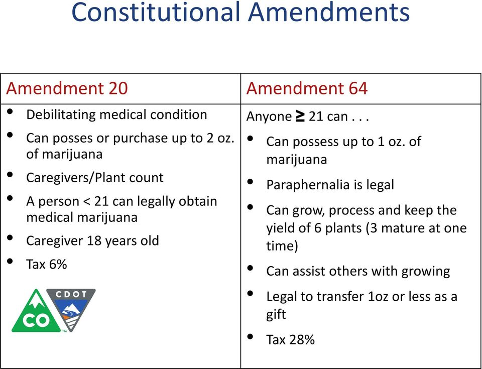 of marijuana Caregivers/Plant count A person < 21 can legally obtain medical marijuana Caregiver 18 years old Tax 6% Anyone