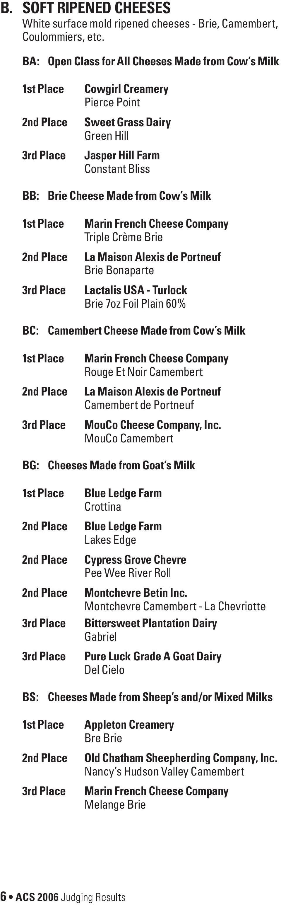 Maison Et Spa Coulommiers 2006 judging results - pdf free download