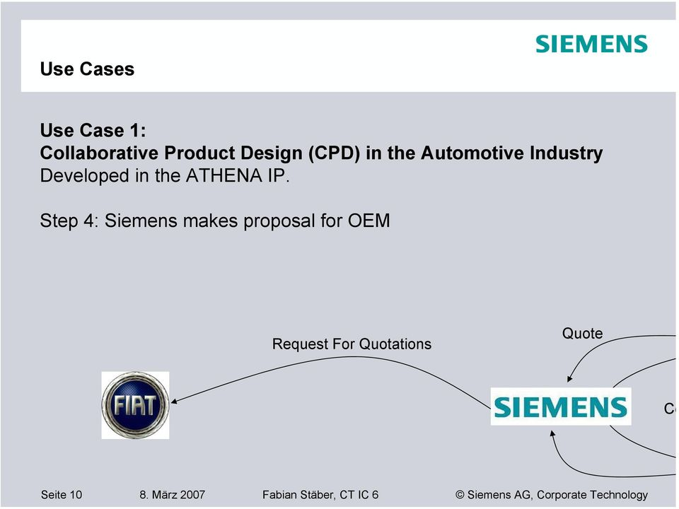 IP. Step 4: Siemens makes proposal for OEM Request For