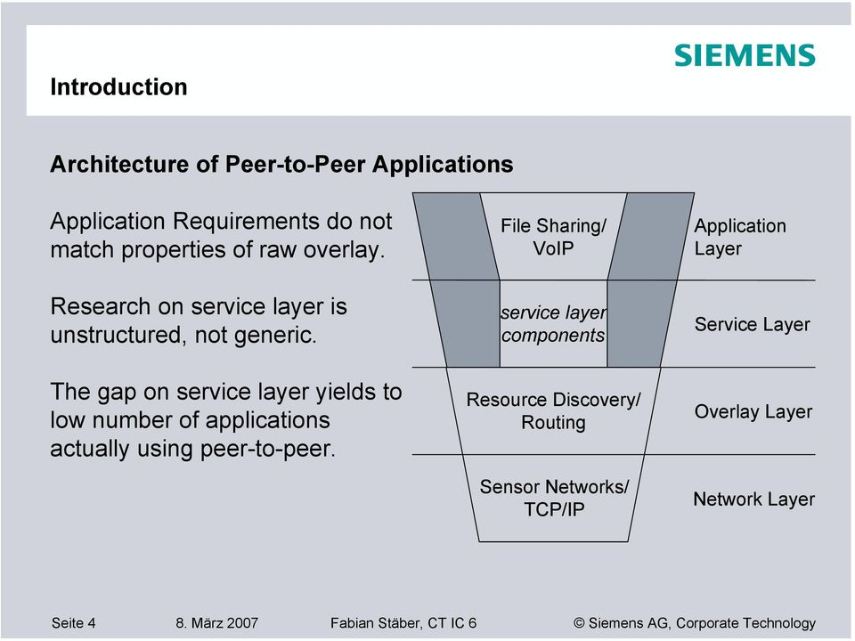 The gap on service layer yields to low number of applications actually using peer-to-peer.