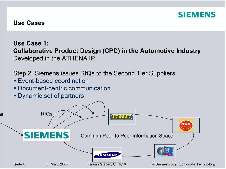 Step 2: Siemens issues RfQs to the Second Tier Suppliers Event-based coordination