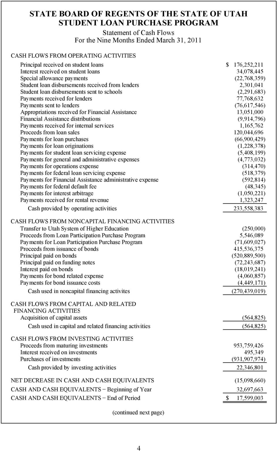 Appropriations received for Financial Assistance 13,051,000 Financial Assistance distributions (9,914,796) Payments received for internal services 1,165,762 Proceeds from loan sales 120,044,696