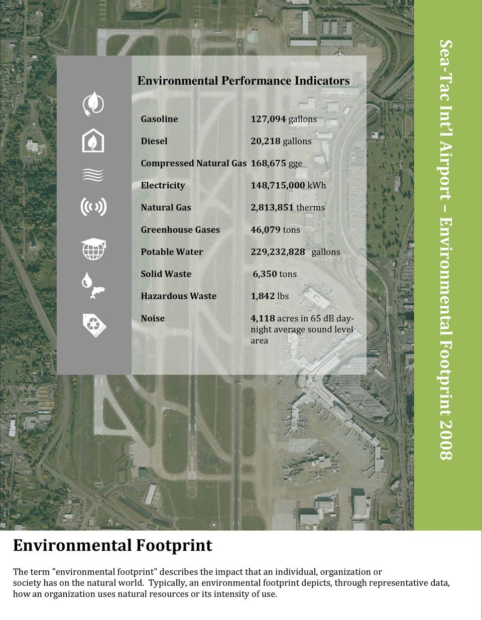 "4,118 acres in 65 db daynight average sound level area Environmental Footprint The term ""environmental footprint"" describes the impact that an individual, organization or"