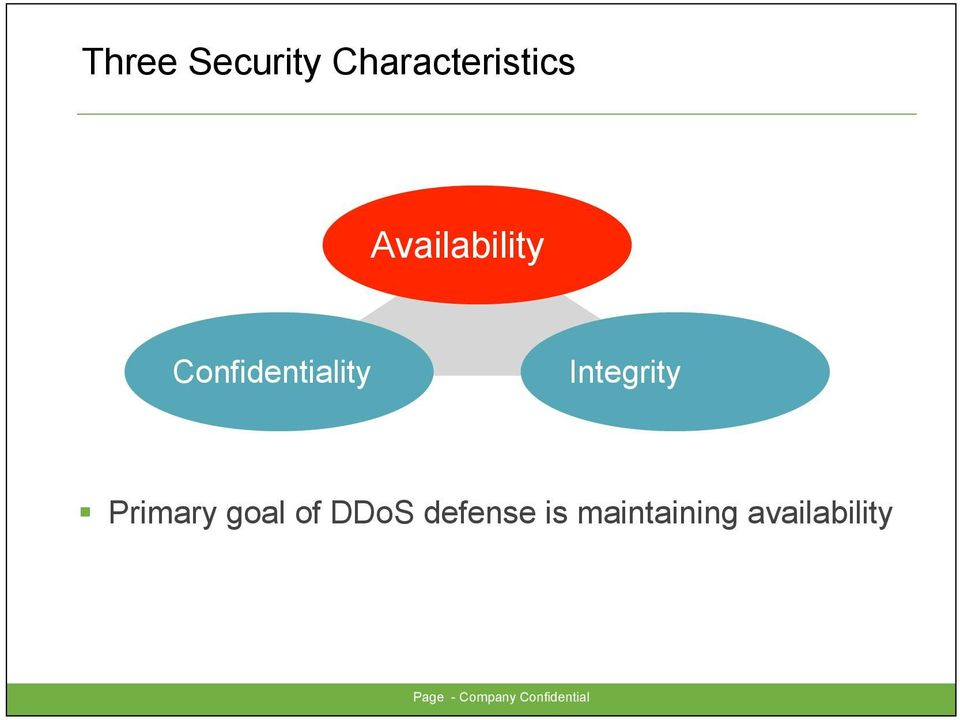 Primary goal of DDoS defense is