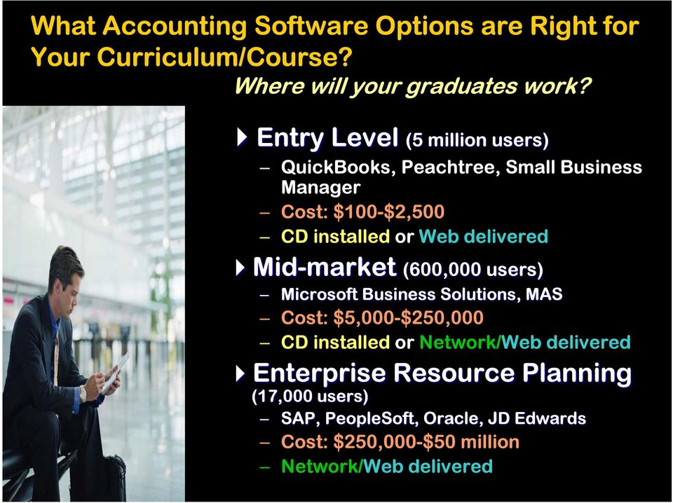 delivered market (600,000 users) Mid-market Microsoft Business Solutions, MAS Cost: $5,000-$250,000 CD installed or