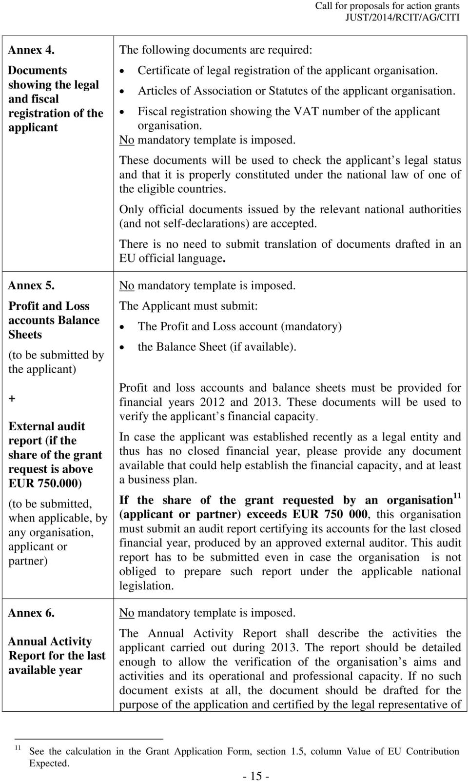 000) (to be submitted, when applicable, by any organisation, applicant or partner) Annex 6.