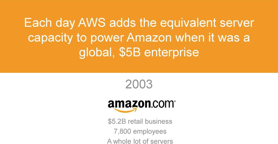 global, $5B enterprise 2003 $5.