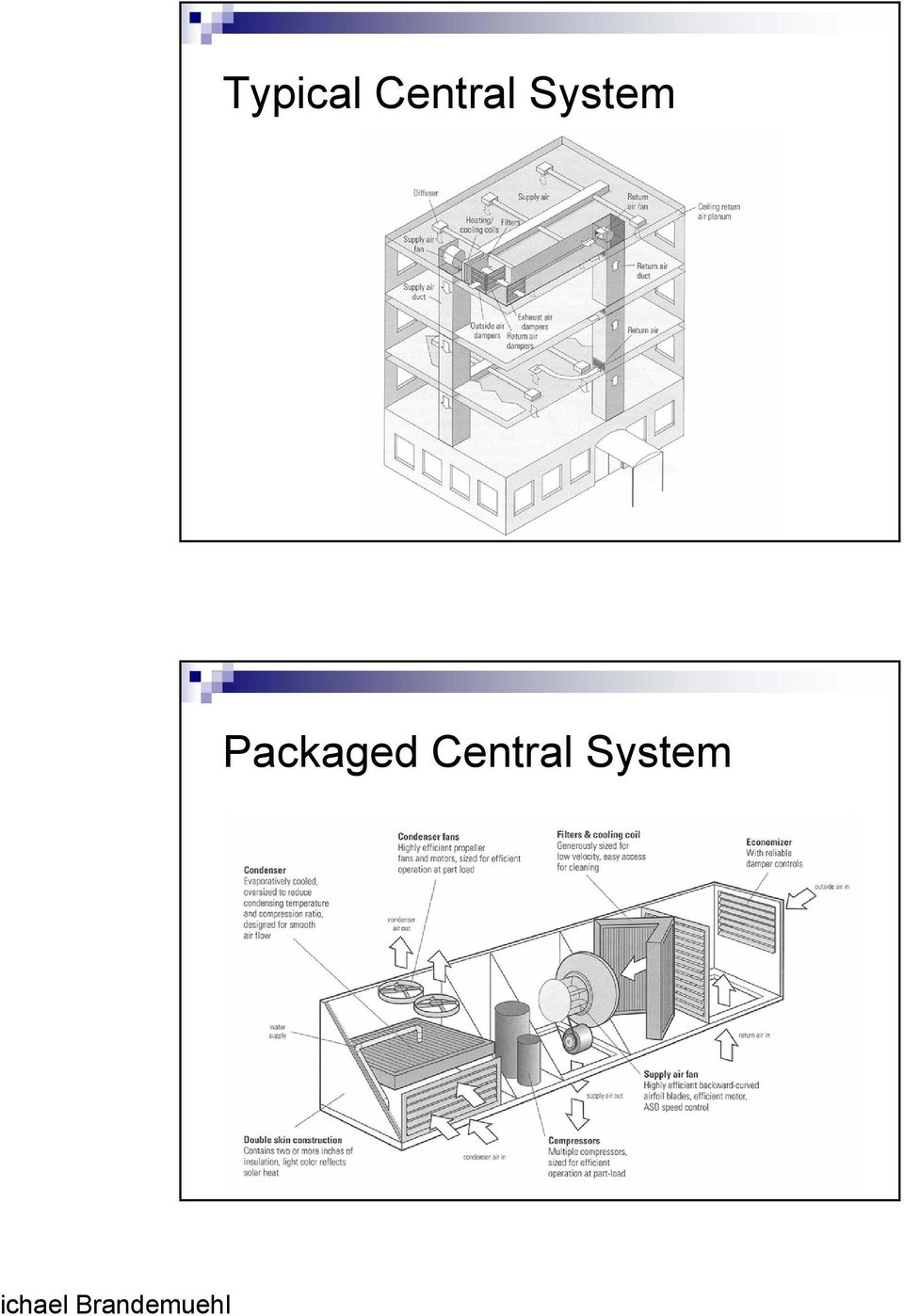 Hvac Systems New What Is System Pdf Drawing Basics Photos Of