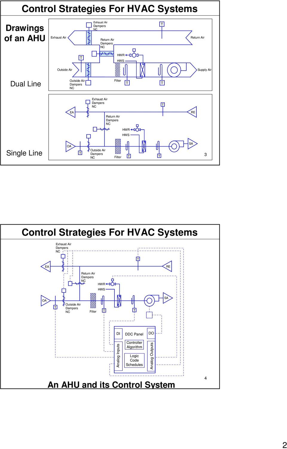 Control Strategies For Hvac Systems Pdf Drawing Basics Filter Sa 3 Exhaust Air Ea Re Return Hwr Hws Oa Outside