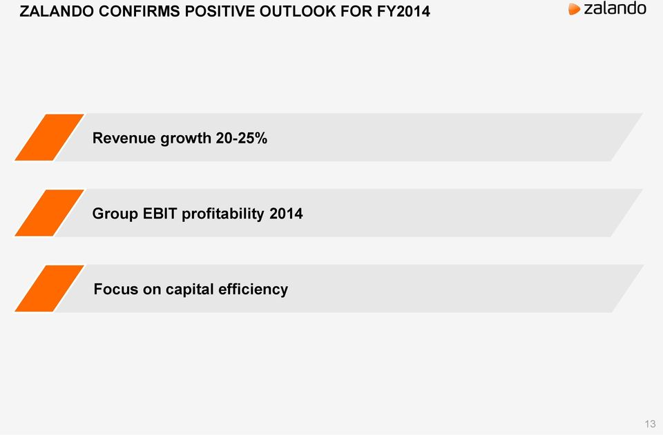 growth 20-25% Group EBIT