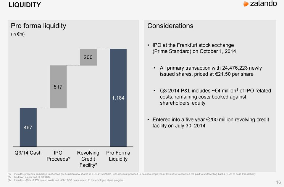50 per share Q3 2014 P&L includes ~ 4 million 3 of IPO related costs; remaining costs booked against shareholders equity 467 Entered into a five year 200 million revolving credit facility on July 30,