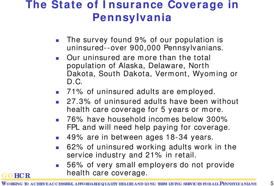 3% of uninsured adults have been without health care coverage for 5 years or more. 76% have household incomes below 300% FPL and will need help paying for coverage.
