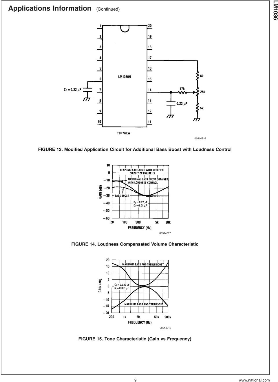 Loudness Control 00514217 FIGURE 14.