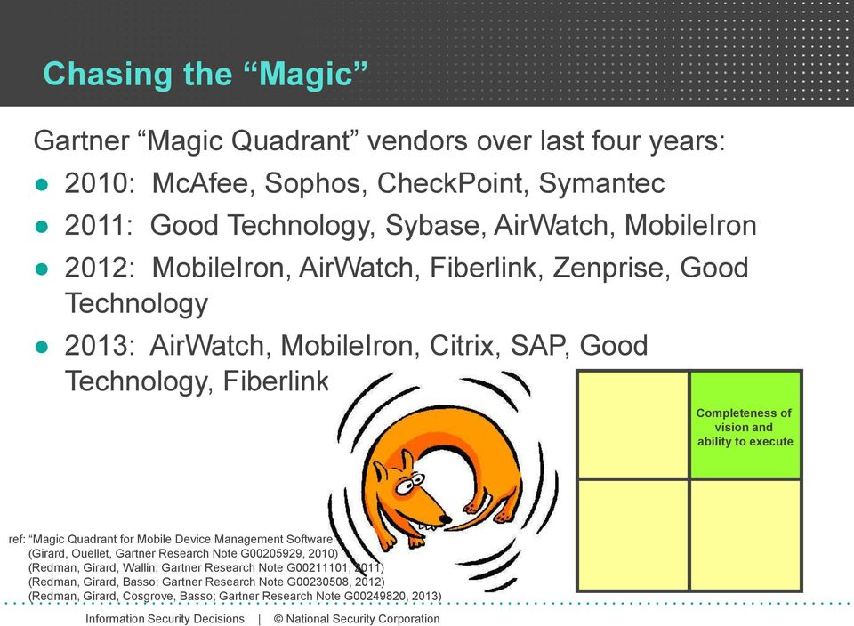 vision and ability to execute ref: Magic Quadrant for Mobile Device Management Software (Girard, Ouellet, Gartner Research Note G00205929, 2010) (Redman, Girard,