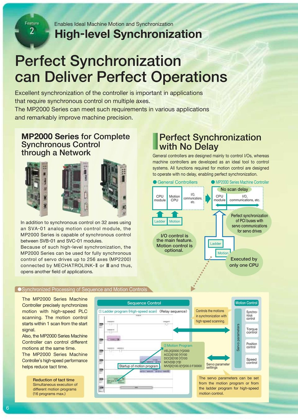 MP2000 Series for Complete Synchronous Control through a Network Perfect  Synchronization with No Delay General controllers