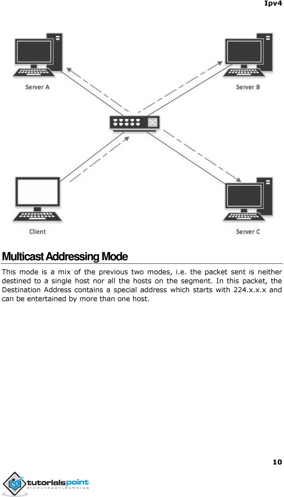 This tutorial will help you in understanding IPv4 and its