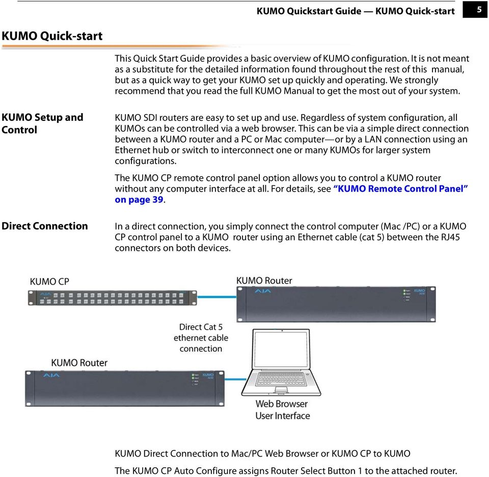We strongly recommend that you read the full KUMO Manual to get the most out of your system. KUMO Setup and Control Direct Connection KUMO SDI routers are easy to set up and use.