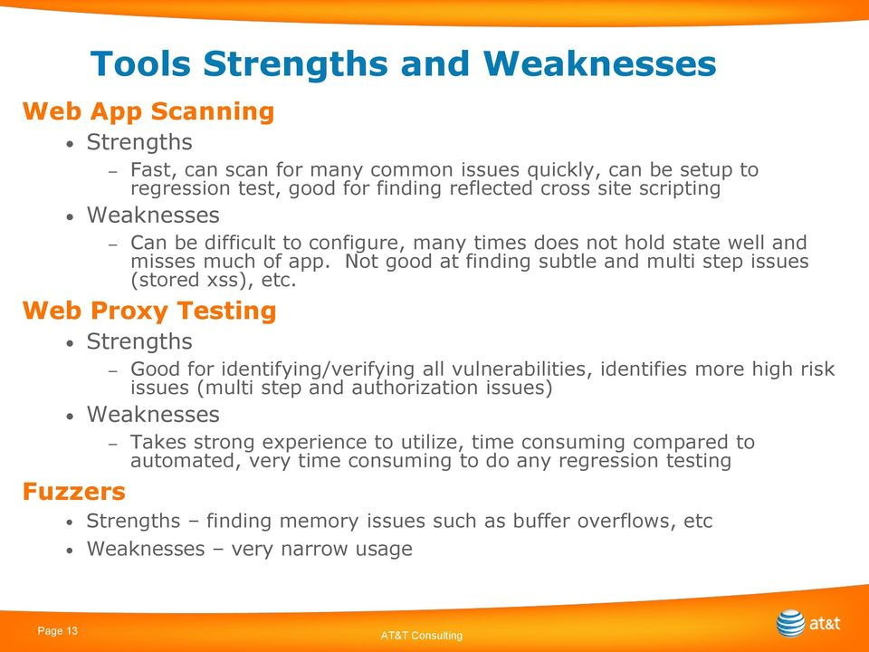 Web Proxy Testing Strengths Good for identifying/verifying all vulnerabilities, identifies more high risk issues (multi step and authorization issues) Weaknesses Takes strong experience