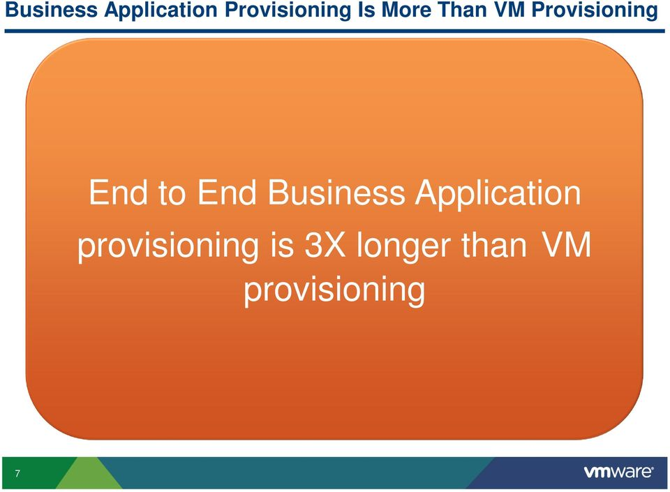 VM Provisioning Tickets and routing Approvals Queue time Priority Install agents Install and configure