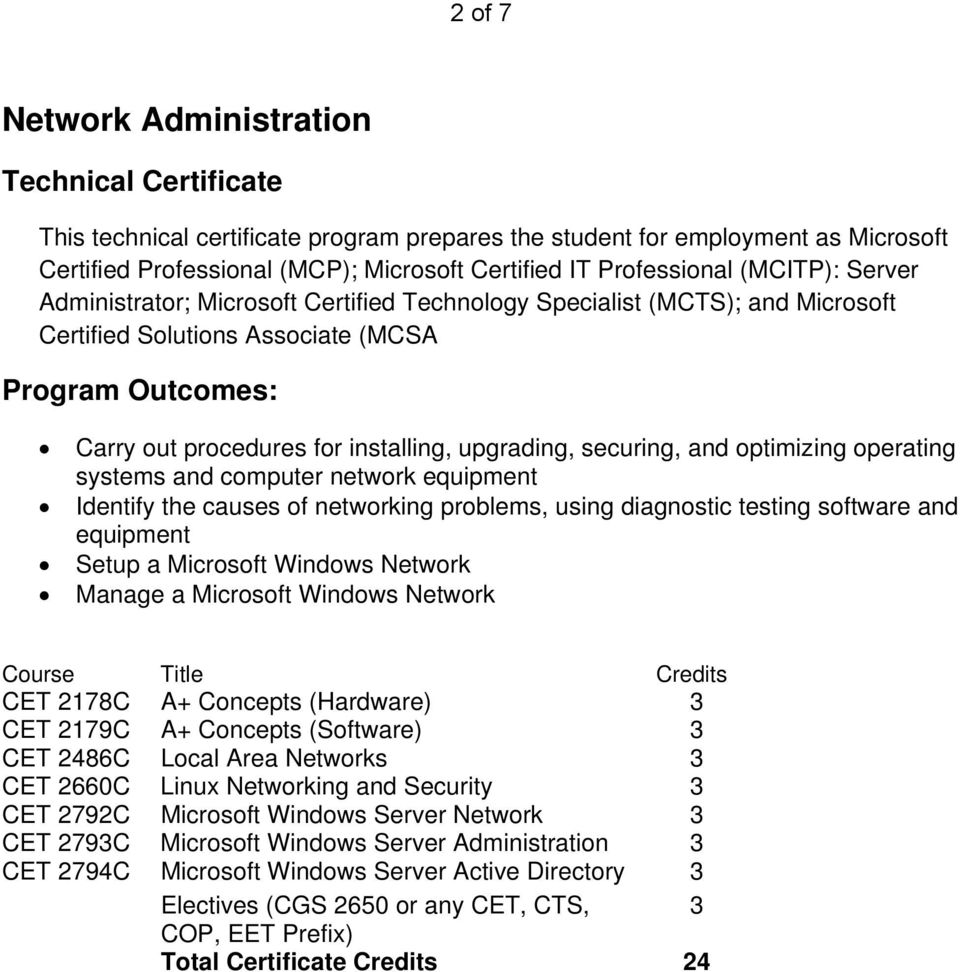 Network Support Technical Certificate Program Outcomes Foundation