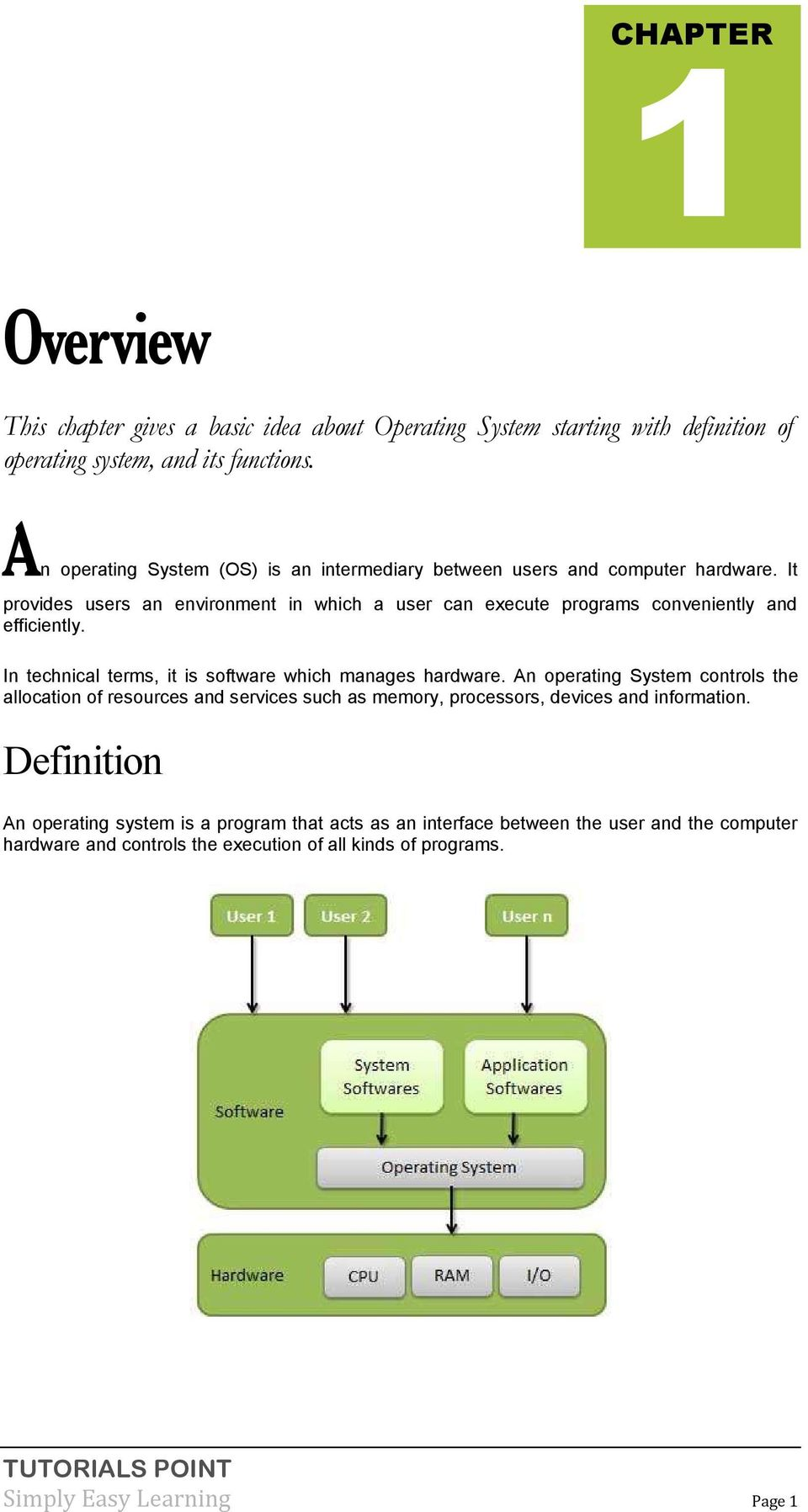 Operating System Tutorial - PDF