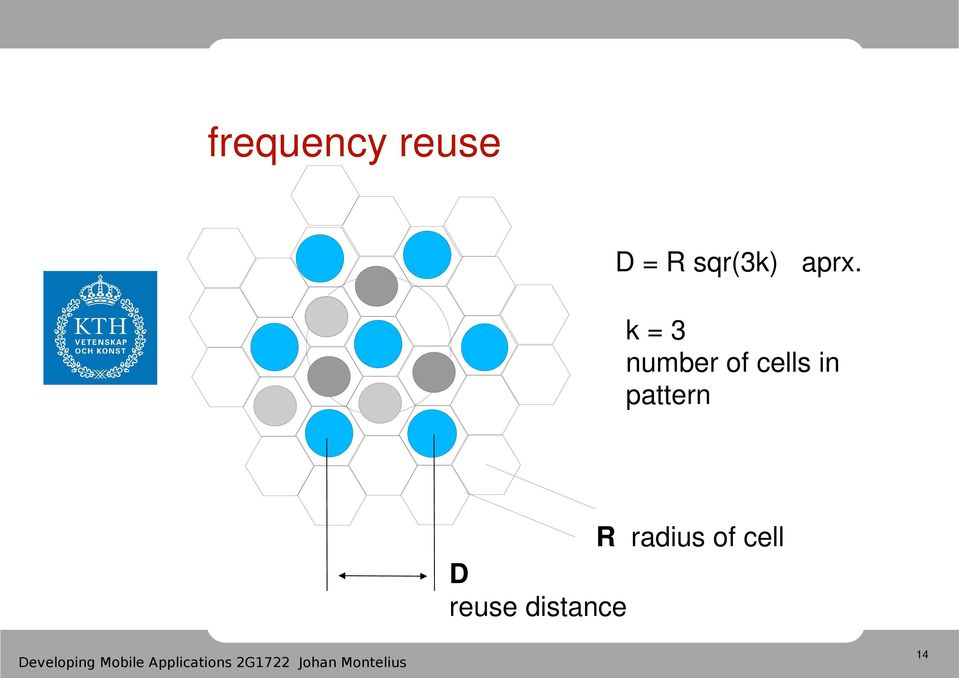 radius of cell D reuse distance